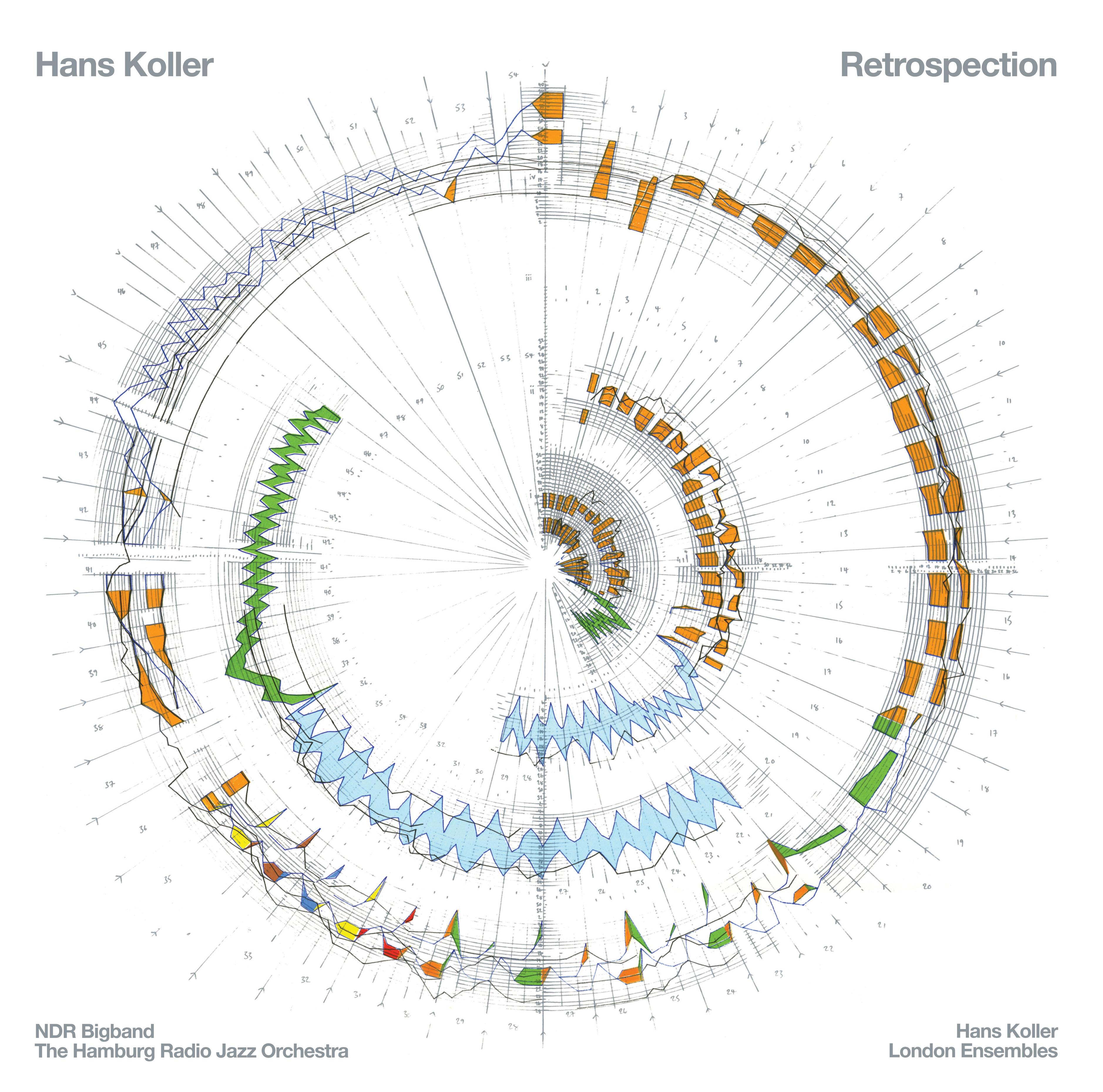Hans Koller Retrospection cover Stoney Lane Records